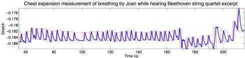 figure_1_breathstates
