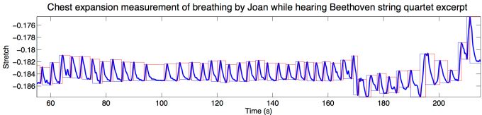 figure_1_breathstates